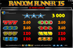 Random Runner 15 paytable